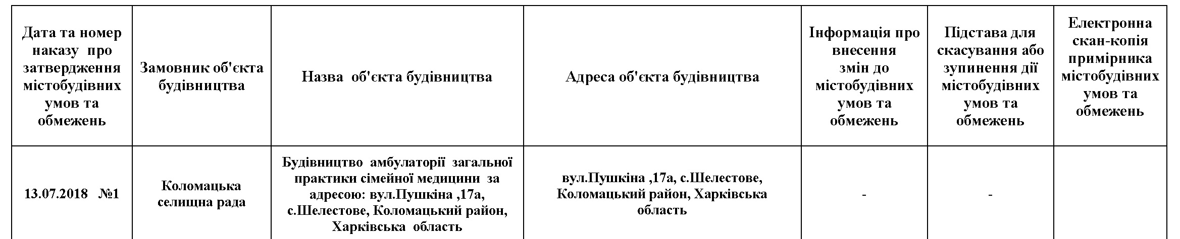 ОБМЕЖЕНЬ _1_