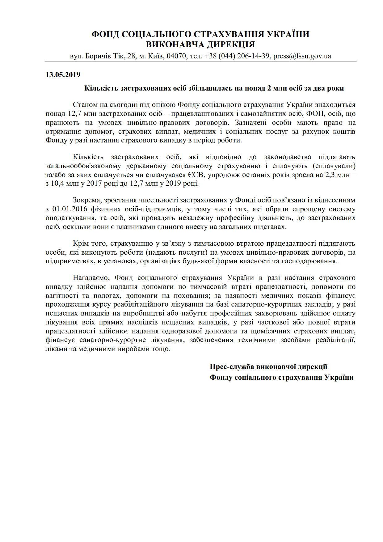 ФССУ_Кількість застрахованих_1