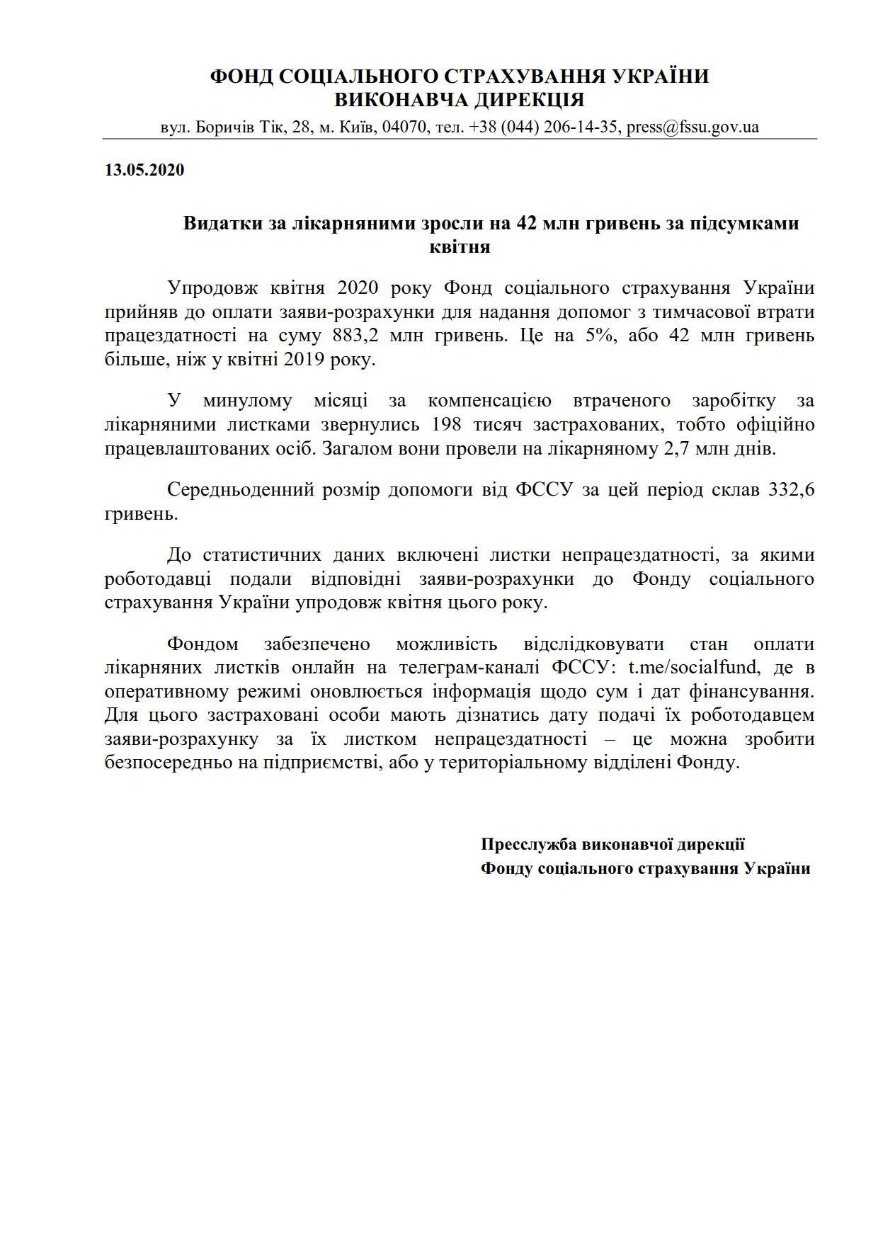 ФССУ_Лікарняні квітень_1