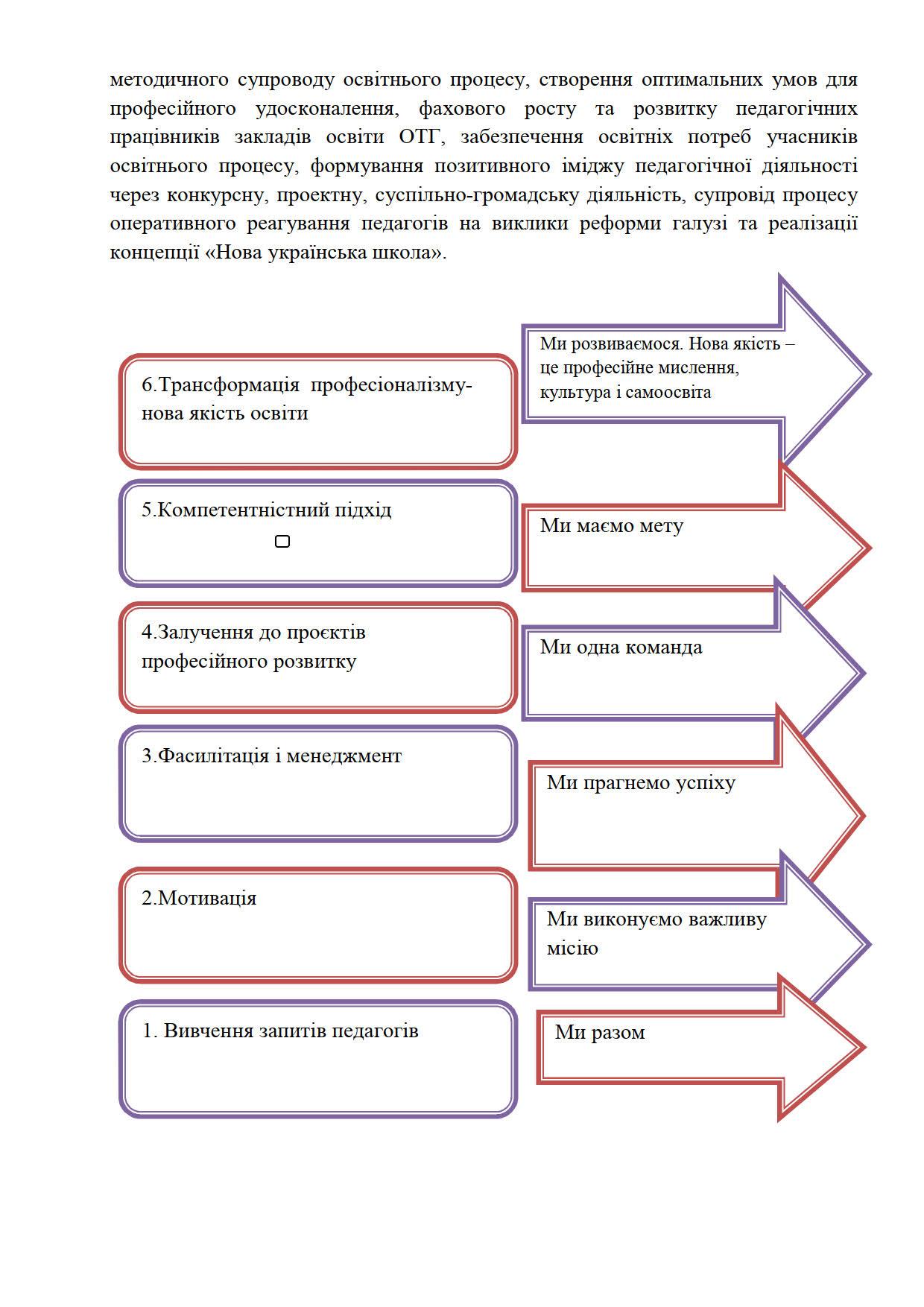 Microsoft Word - стратегія розвитку ЦПРПП_4