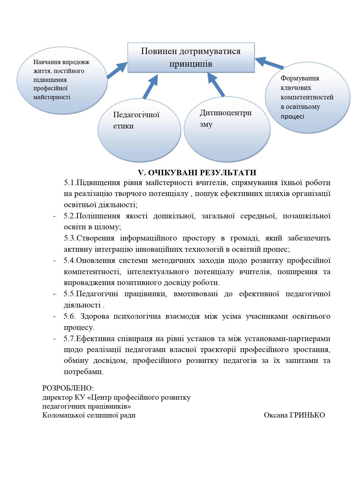 Microsoft Word - стратегія розвитку ЦПРПП_9