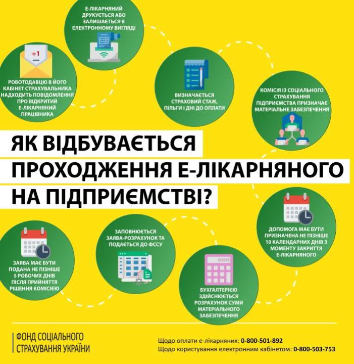 Microsoft Word - для публікації на сайті