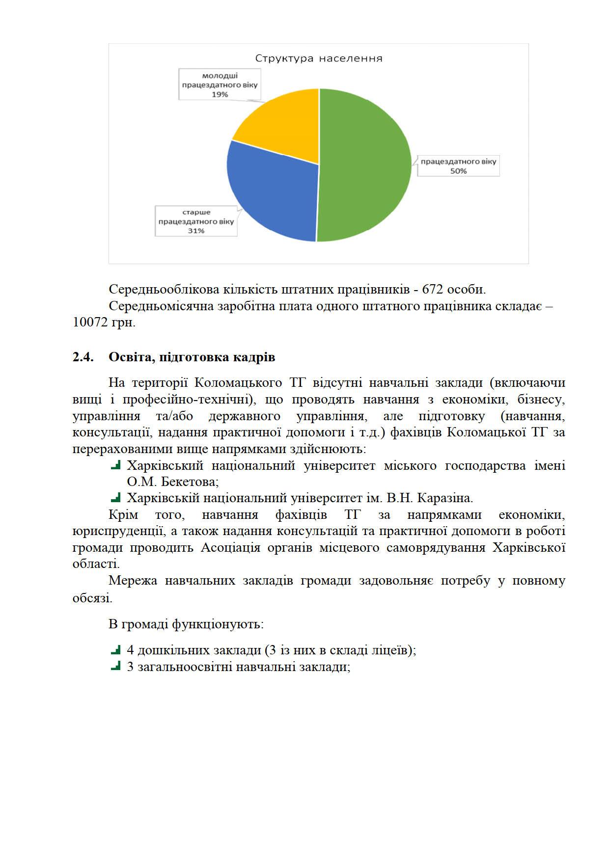 Microsoft Word - інвестиційний паспорт 2021 готов_07
