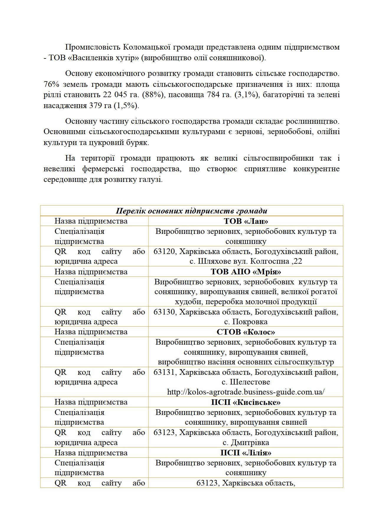 Microsoft Word - інвестиційний паспорт 2021 готов_10