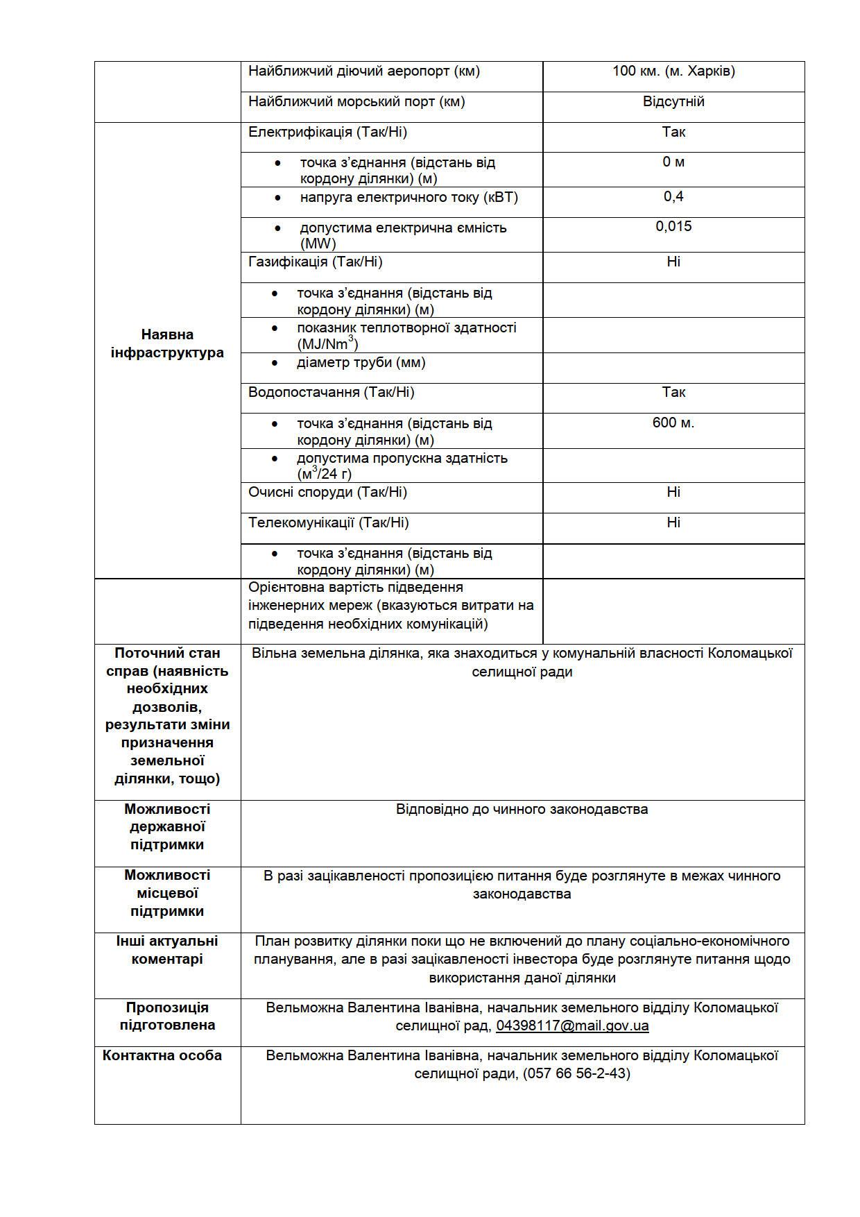 Microsoft Word - інвестиційний паспорт 2021 готов_36